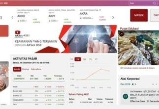 Minna Padi Aset Manajemen - Panduan Registrasi Akun AKSes
